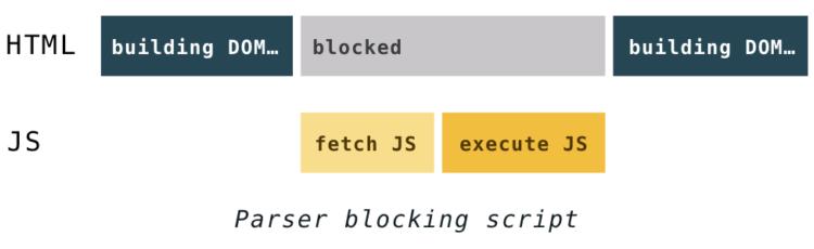 Xoa JavaScript chan hien thi va Giam bot JavaScript 1